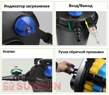 Sunsun Фильтр для пруда напорный Sunsun CPF-15 000