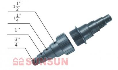 Sunsun CMT-101