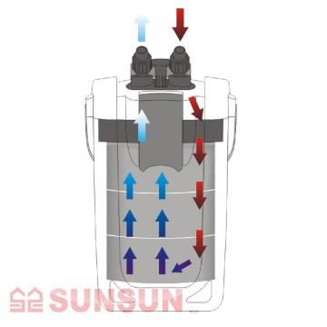 Sunsun Внешний аквариумный фильтр Sunsun HW-703A